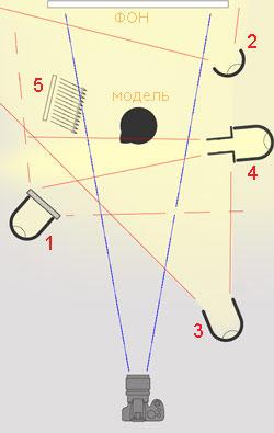 Схемы как ставить свет