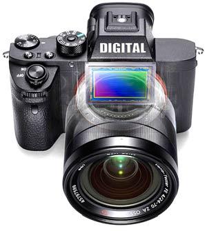 Сколько мегапикселей в хорошем фотоаппарате